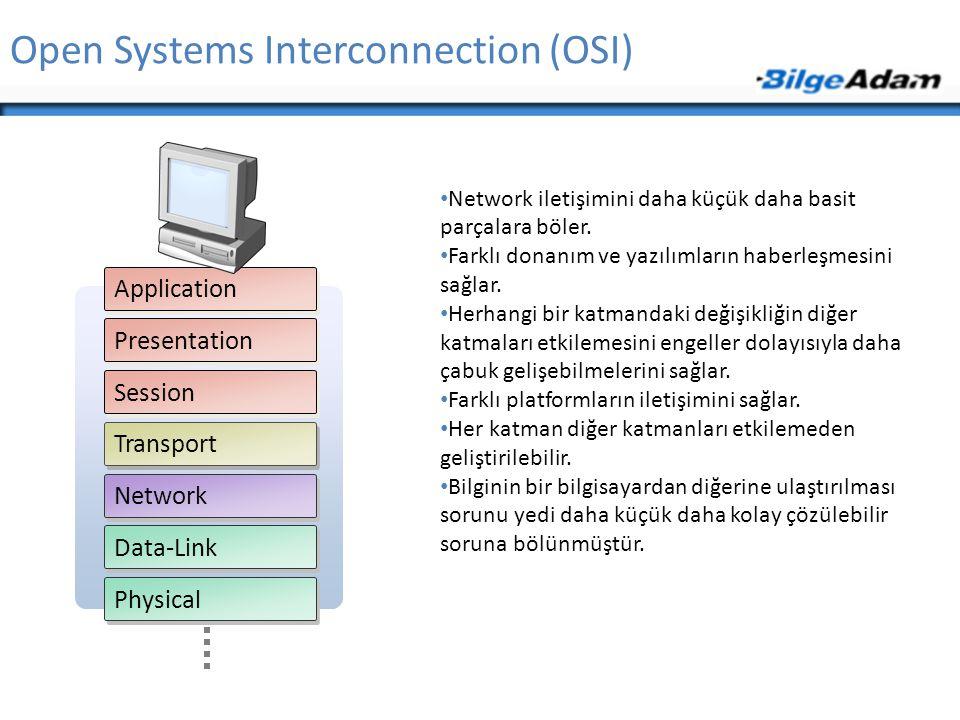 Open Systems Interconnection (OSI) Application Presentation Session Transport Network Data-Link Physical • Network iletişimini daha küçük daha basit p