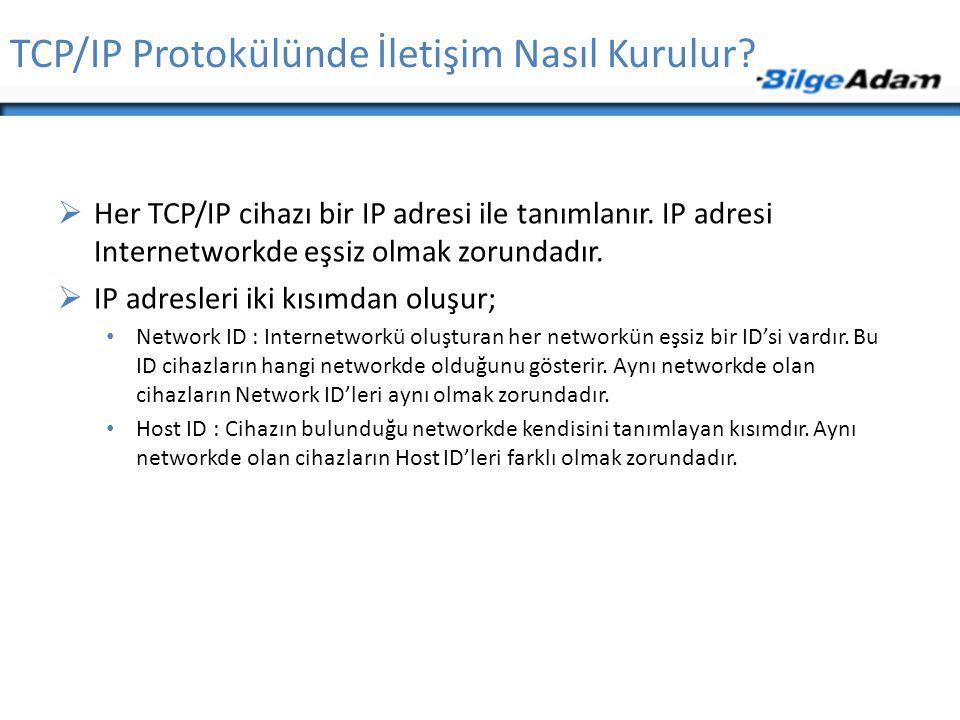 TCP/IP Protokülünde İletişim Nasıl Kurulur?  Her TCP/IP cihazı bir IP adresi ile tanımlanır. IP adresi Internetworkde eşsiz olmak zorundadır.  IP ad