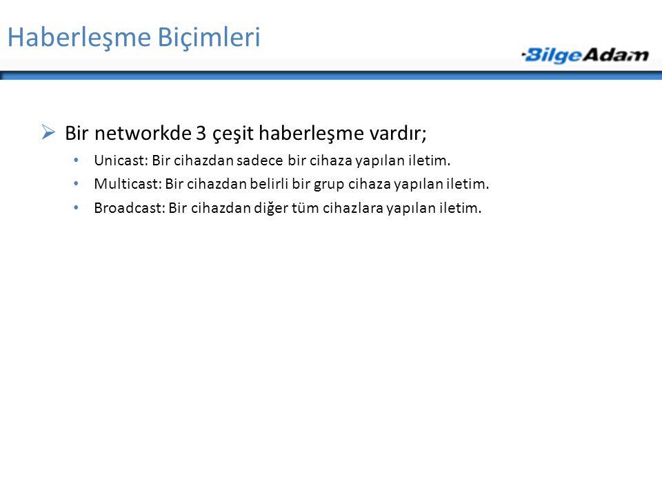 Haberleşme Biçimleri  Bir networkde 3 çeşit haberleşme vardır; • Unicast: Bir cihazdan sadece bir cihaza yapılan iletim. • Multicast: Bir cihazdan be