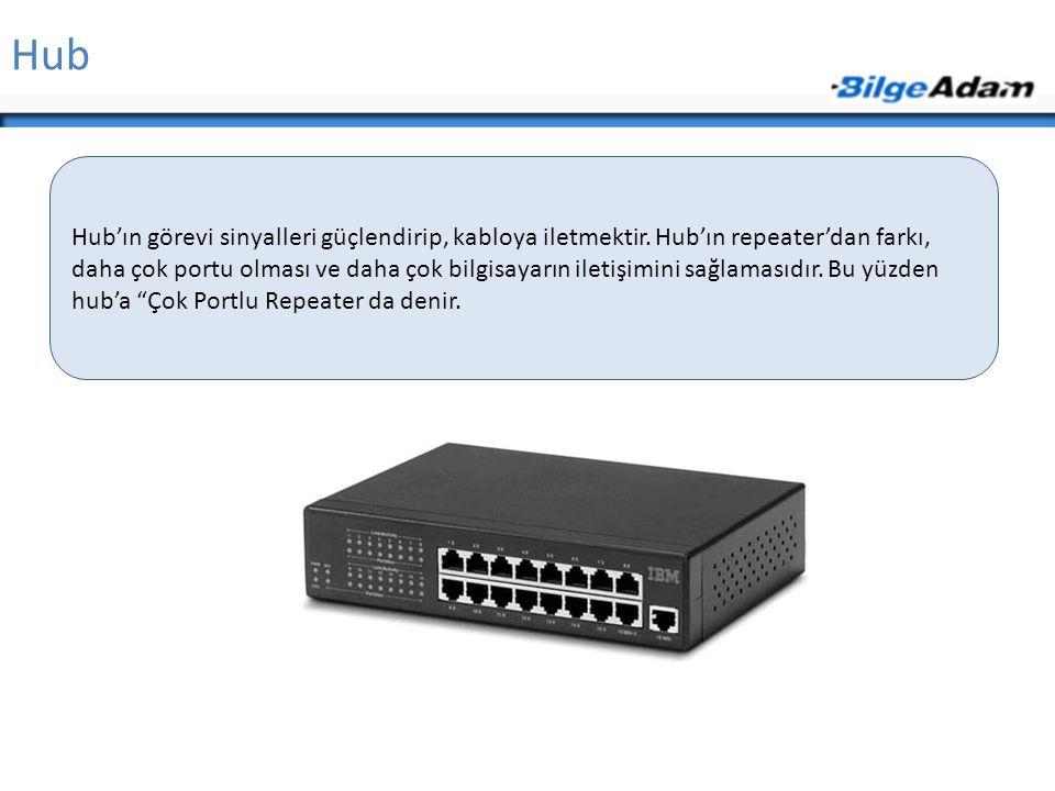 Hub Hub'ın görevi sinyalleri güçlendirip, kabloya iletmektir. Hub'ın repeater'dan farkı, daha çok portu olması ve daha çok bilgisayarın iletişimini sa