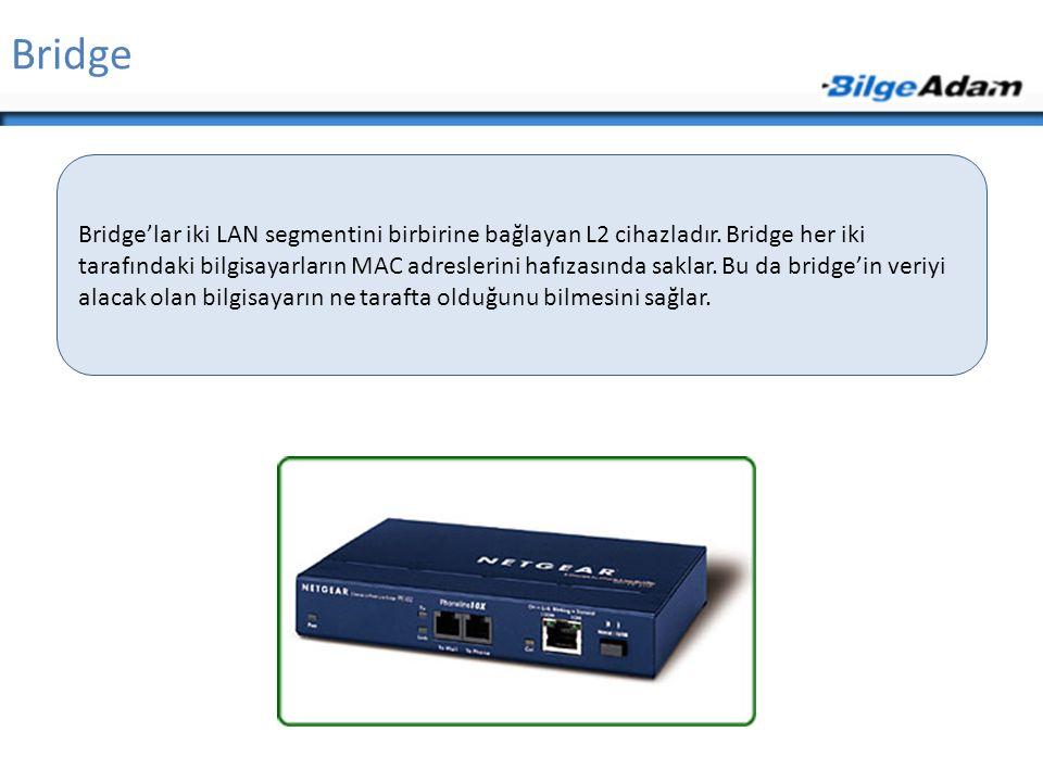 Bridge Bridge'lar iki LAN segmentini birbirine bağlayan L2 cihazladır. Bridge her iki tarafındaki bilgisayarların MAC adreslerini hafızasında saklar.