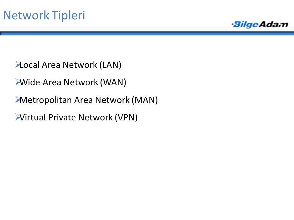 Network Tipleri  Local Area Network (LAN)  Wide Area Network (WAN)  Metropolitan Area Network (MAN)  Virtual Private Network (VPN)
