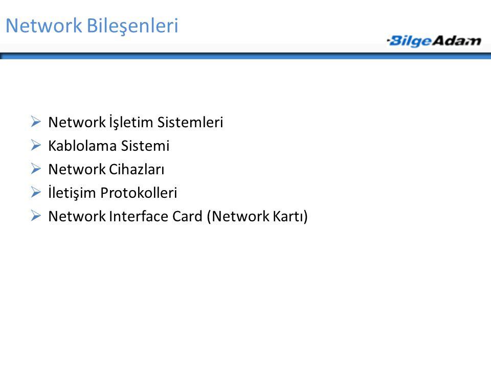 Network Bileşenleri  Network İşletim Sistemleri  Kablolama Sistemi  Network Cihazları  İletişim Protokolleri  Network Interface Card (Network Kar