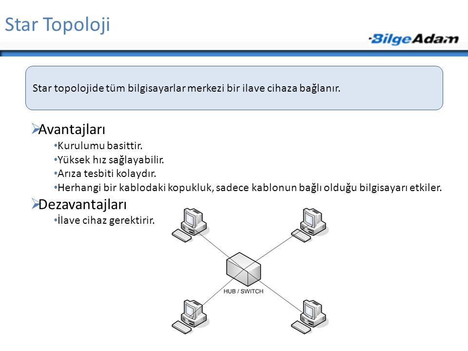 Star Topoloji  Avantajları • Kurulumu basittir. • Yüksek hız sağlayabilir. • Arıza tesbiti kolaydır. • Herhangi bir kablodaki kopukluk, sadece kablon