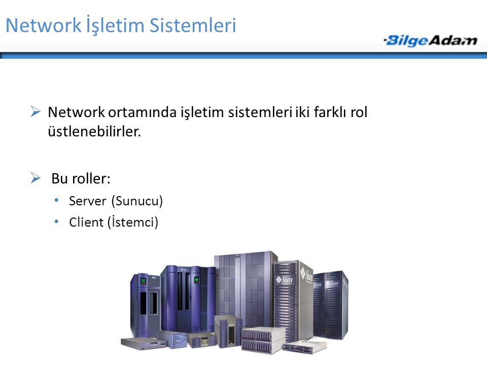 Network İşletim Sistemleri  Network ortamında işletim sistemleri iki farklı rol üstlenebilirler.  Bu roller: • Server (Sunucu) • Client (İstemci)