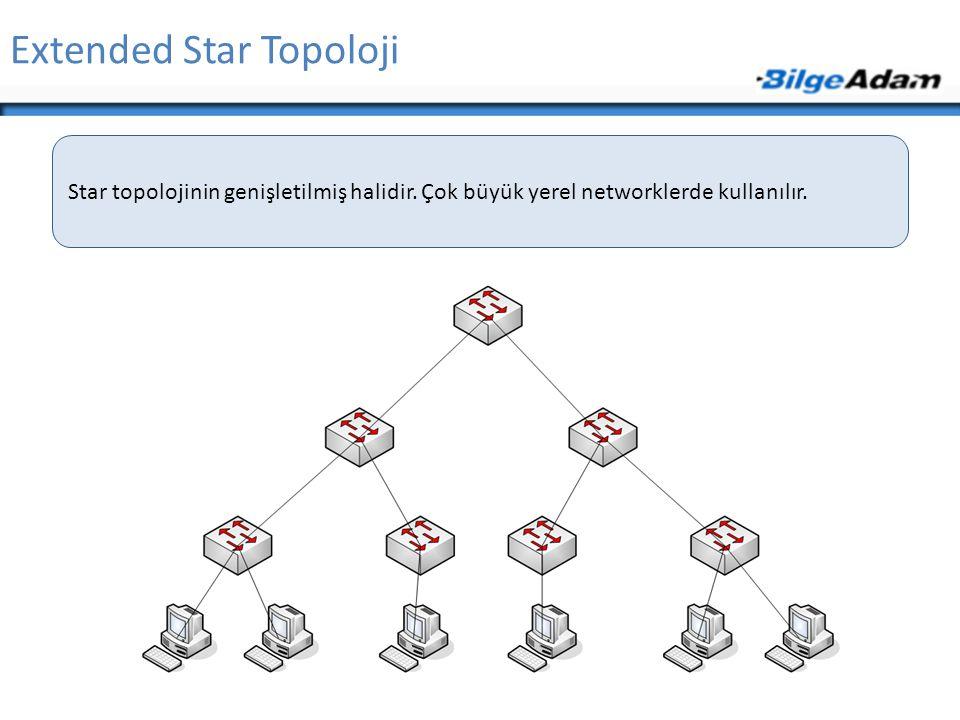 Extended Star Topoloji Star topolojinin genişletilmiş halidir. Çok büyük yerel networklerde kullanılır.
