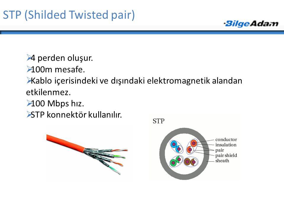 STP (Shilded Twisted pair)  4 perden oluşur.  100m mesafe.  Kablo içerisindeki ve dışındaki elektromagnetik alandan etkilenmez.  100 Mbps hız.  S
