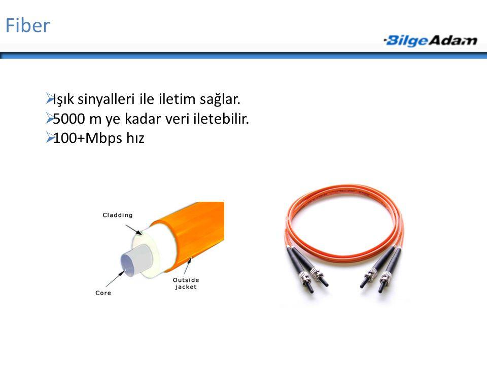 Fiber  Işık sinyalleri ile iletim sağlar.  5000 m ye kadar veri iletebilir.  100+Mbps hız