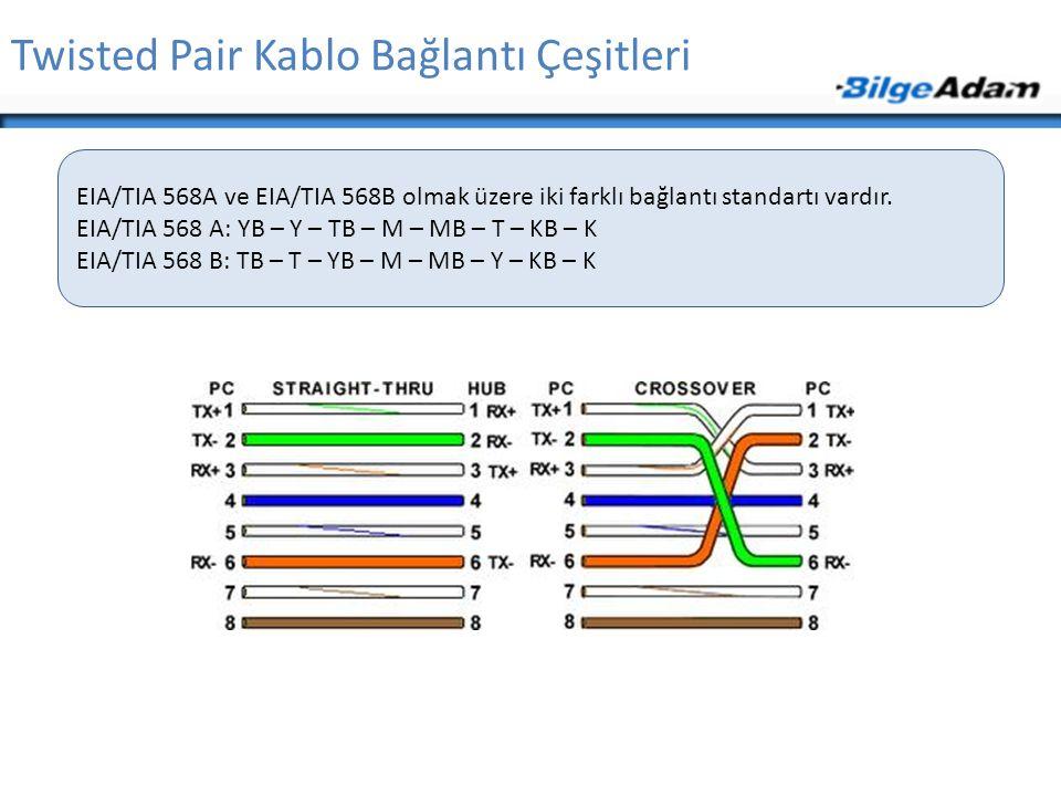 Twisted Pair Kablo Bağlantı Çeşitleri EIA/TIA 568A ve EIA/TIA 568B olmak üzere iki farklı bağlantı standartı vardır. EIA/TIA 568 A: YB – Y – TB – M –