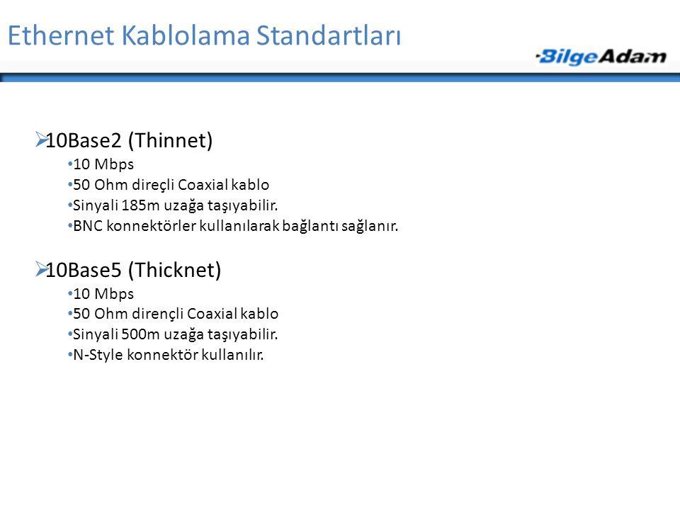Ethernet Kablolama Standartları  10Base2 (Thinnet) • 10 Mbps • 50 Ohm direçli Coaxial kablo • Sinyali 185m uzağa taşıyabilir. • BNC konnektörler kull