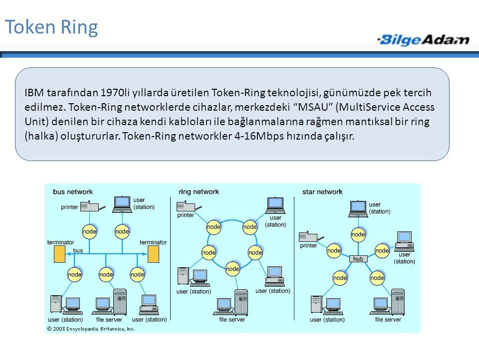 Token Ring IBM tarafından 1970li yıllarda üretilen Token-Ring teknolojisi, günümüzde pek tercih edilmez. Token-Ring networklerde cihazlar, merkezdeki