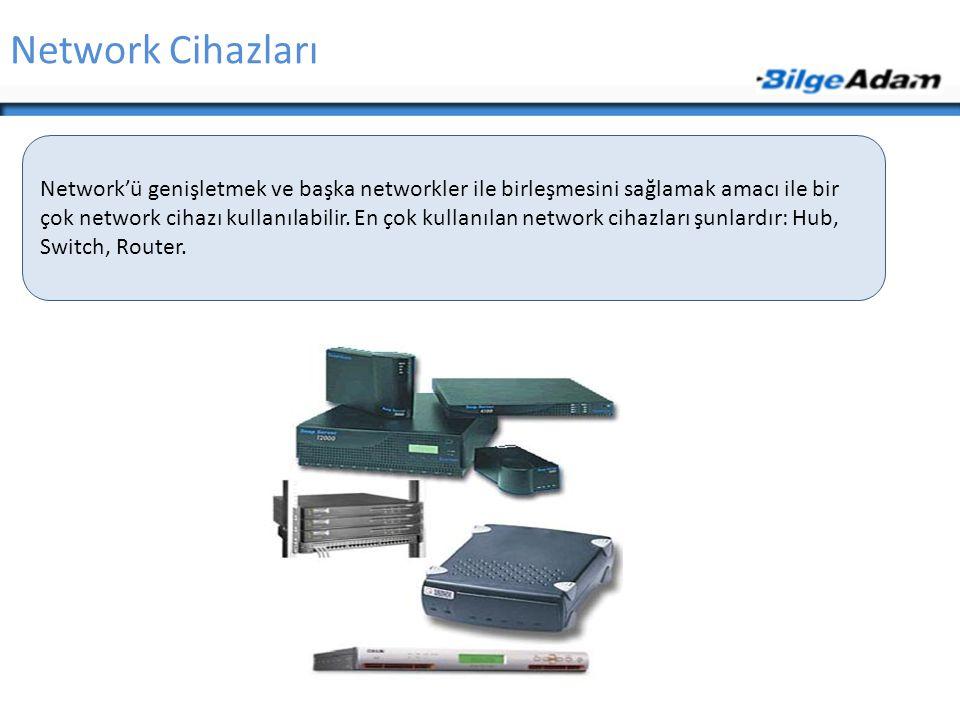 Network Cihazları Network'ü genişletmek ve başka networkler ile birleşmesini sağlamak amacı ile bir çok network cihazı kullanılabilir. En çok kullanıl