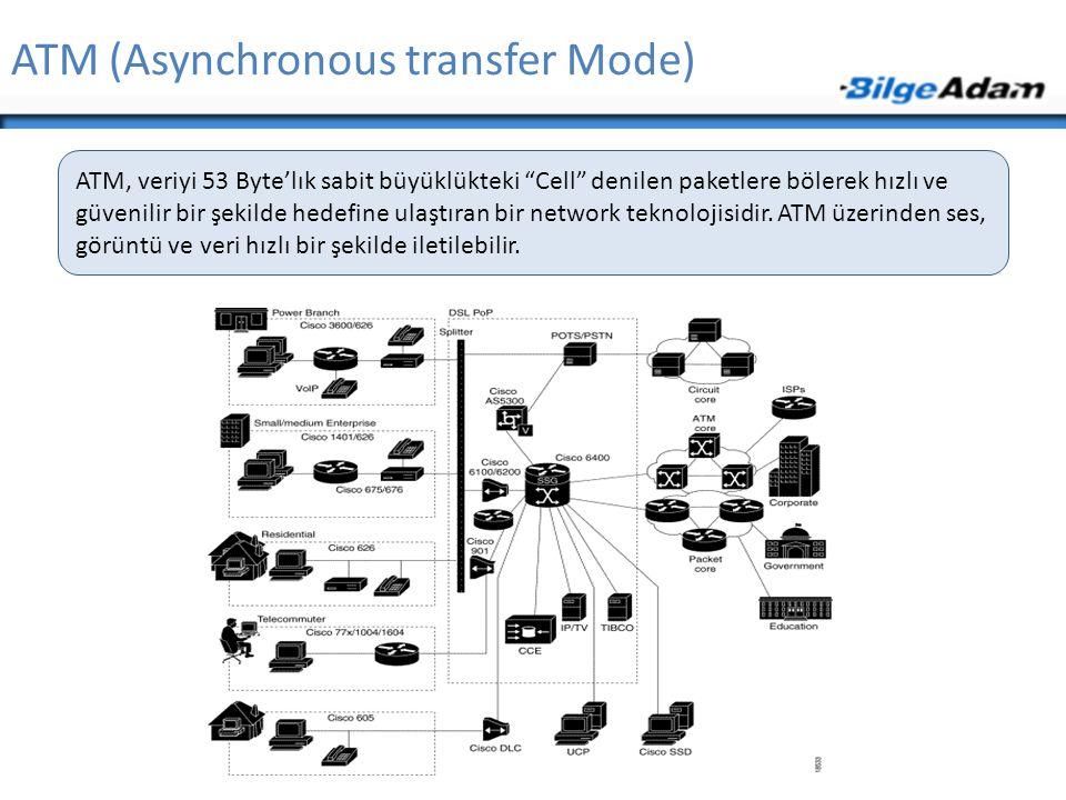 """ATM (Asynchronous transfer Mode) ATM, veriyi 53 Byte'lık sabit büyüklükteki """"Cell"""" denilen paketlere bölerek hızlı ve güvenilir bir şekilde hedefine u"""