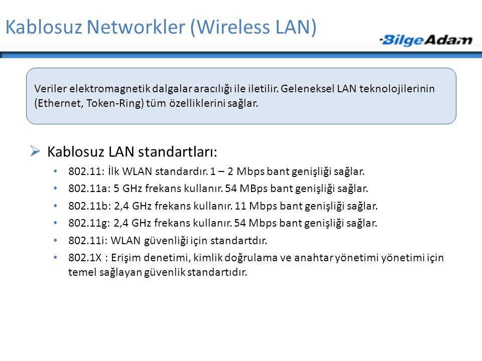Kablosuz Networkler (Wireless LAN)  Kablosuz LAN standartları: • 802.11: İlk WLAN standardır. 1 – 2 Mbps bant genişliği sağlar. • 802.11a: 5 GHz frek