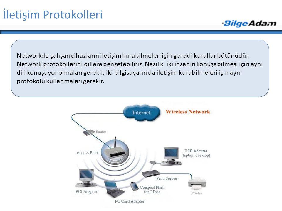 İletişim Protokolleri Networkde çalışan cihazların iletişim kurabilmeleri için gerekli kurallar bütünüdür. Network protokollerini dillere benzetebilir