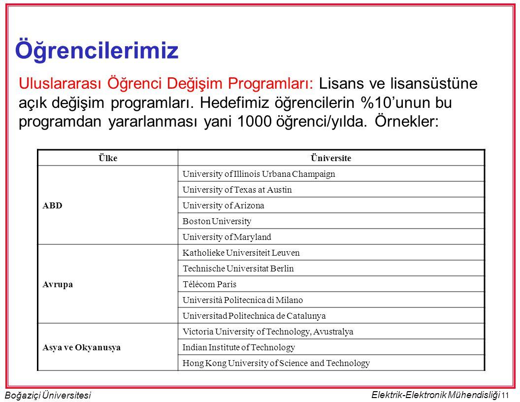 11 Boğaziçi Üniversitesi Elektrik-Elektronik Mühendisliği Uluslararası Öğrenci Değişim Programları: Lisans ve lisansüstüne açık değişim programları. H