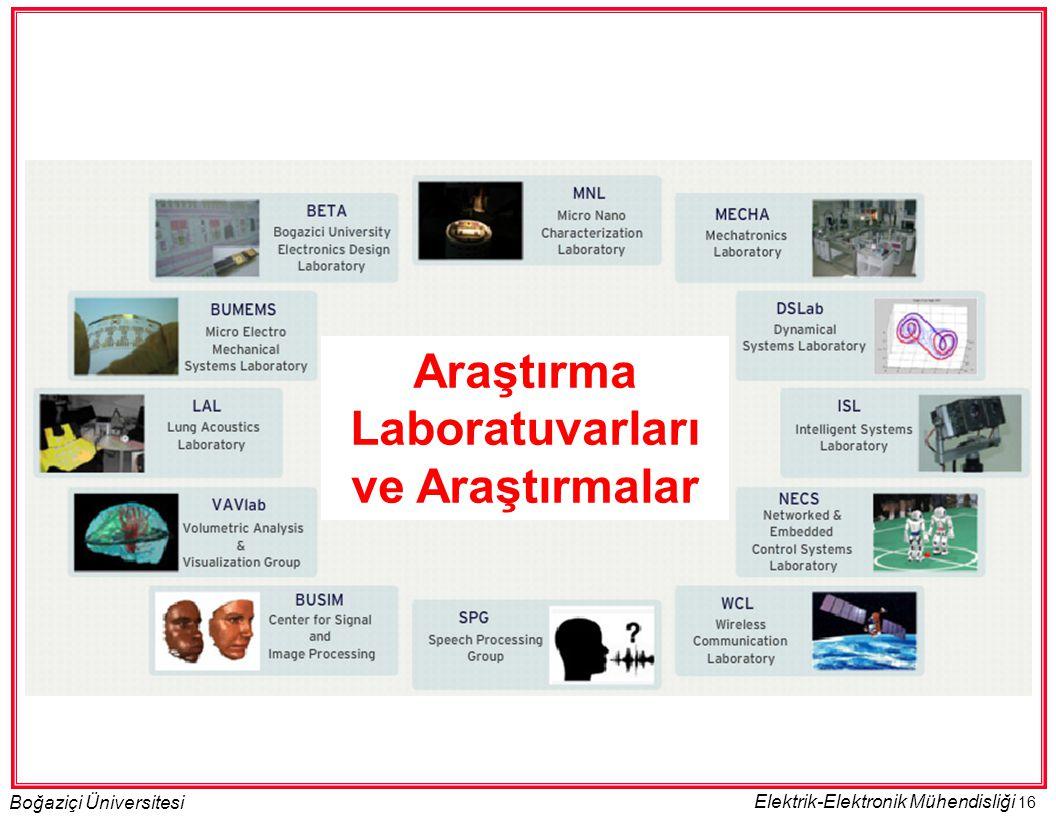 16 Boğaziçi Üniversitesi Elektrik-Elektronik Mühendisliği Araştırma Laboratuvarları ve Araştırmalar