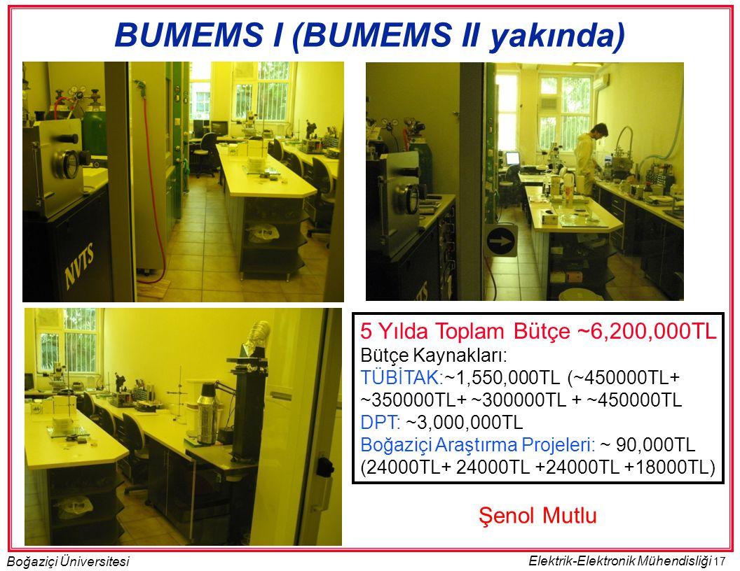 17 Boğaziçi Üniversitesi Elektrik-Elektronik Mühendisliği BUMEMS I (BUMEMS II yakında) 5 Yılda Toplam Bütçe ~6,200,000TL Bütçe Kaynakları: TÜBİTAK:~1,550,000TL (~450000TL+ ~350000TL+ ~300000TL + ~450000TL DPT: ~3,000,000TL Boğaziçi Araştırma Projeleri: ~ 90,000TL (24000TL+ 24000TL +24000TL +18000TL) Şenol Mutlu