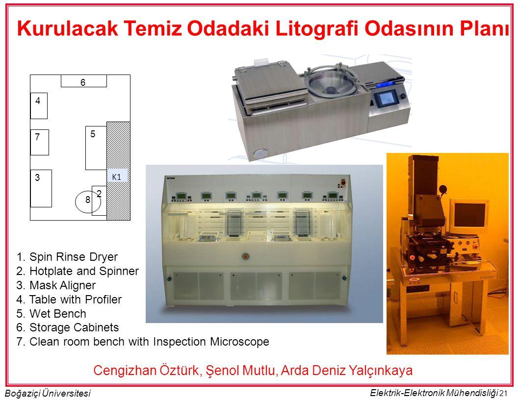 21 Boğaziçi Üniversitesi Elektrik-Elektronik Mühendisliği 4 2 7 5 6 K1 3 1.