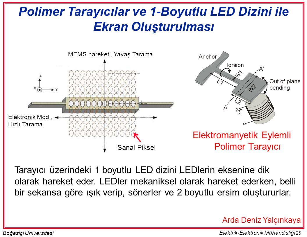 25 Boğaziçi Üniversitesi Elektrik-Elektronik Mühendisliği Elektromanyetik Eylemli Polimer Tarayıcı Polimer Tarayıcılar ve 1-Boyutlu LED Dizini ile Ekran Oluşturulması MEMS hareketi, Yavaş Tarama Sanal Piksel Elektronik Mod., Hızlı Tarama Tarayıcı üzerindeki 1 boyutlu LED dizini LEDlerin eksenine dik olarak hareket eder.