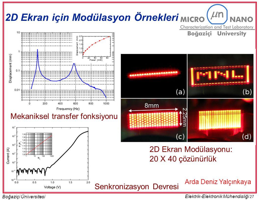 27 Boğaziçi Üniversitesi Elektrik-Elektronik Mühendisliği 2D Ekran için Modülasyon Örnekleri Mekaniksel transfer fonksiyonu 2D Ekran Modülasyonu: 20 X 40 çözünürlük Senkronizasyon Devresi Arda Deniz Yalçınkaya