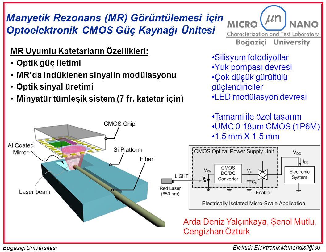 30 Boğaziçi Üniversitesi Elektrik-Elektronik Mühendisliği MR Uyumlu Katetarların Özellikleri: •Optik güç iletimi •MR'da indüklenen sinyalin modülasyon