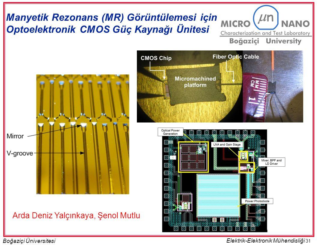 31 Boğaziçi Üniversitesi Elektrik-Elektronik Mühendisliği Arda Deniz Yalçınkaya, Şenol Mutlu Manyetik Rezonans (MR) Görüntülemesi için Optoelektronik