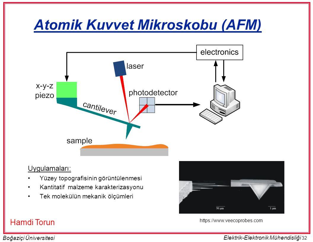 32 Boğaziçi Üniversitesi Elektrik-Elektronik Mühendisliği Atomik Kuvvet Mikroskobu (AFM) https://www.veecoprobes.com Uygulamaları: •Yüzey topografisin