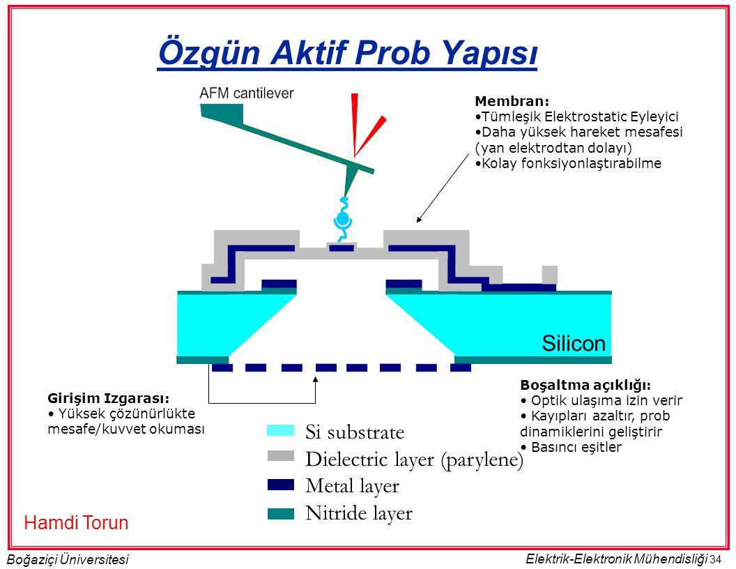 34 Boğaziçi Üniversitesi Elektrik-Elektronik Mühendisliği Özgün Aktif Prob Yapısı Boşaltma açıklığı: • Optik ulaşıma izin verir • Kayıpları azaltır, prob dinamiklerini geliştirir • Basıncı eşitler Girişim Izgarası: • Yüksek çözünürlükte mesafe/kuvvet okuması Membran: •Tümleşik Elektrostatic Eyleyici •Daha yüksek hareket mesafesi (yan elektrodtan dolayı) •Kolay fonksiyonlaştırabilme Si substrate Dielectric layer (parylene) Metal layer Nitride layer Silicon Hamdi Torun