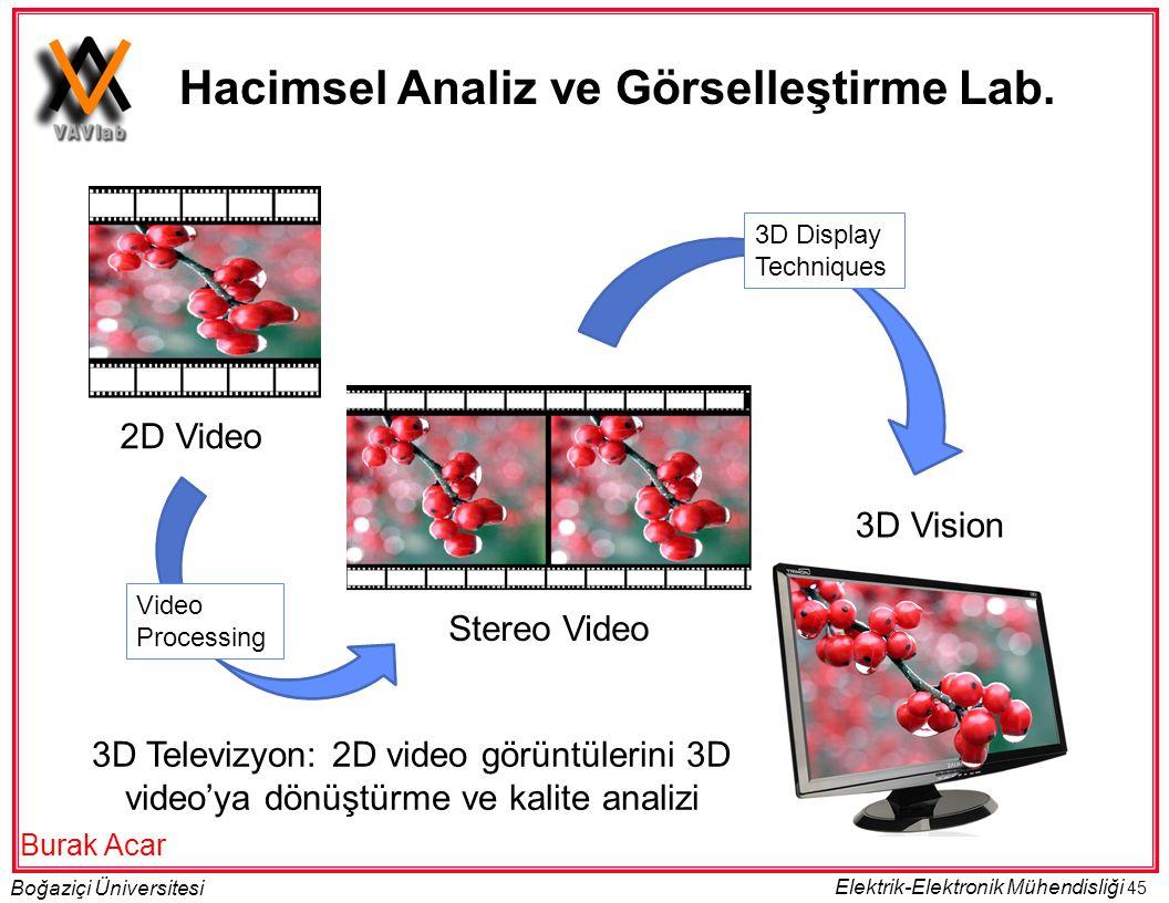 45 Boğaziçi Üniversitesi Elektrik-Elektronik Mühendisliği 2D Video Stereo Video 3D Vision Video Processing 3D Display Techniques 3D Televizyon: 2D video görüntülerini 3D video'ya dönüştürme ve kalite analizi Hacimsel Analiz ve Görselleştirme Lab.