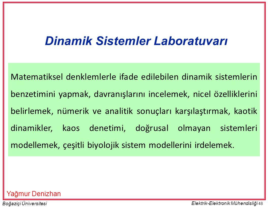 48 Boğaziçi Üniversitesi Elektrik-Elektronik Mühendisliği Dinamik Sistemler Laboratuvarı Matematiksel denklemlerle ifade edilebilen dinamik sistemleri