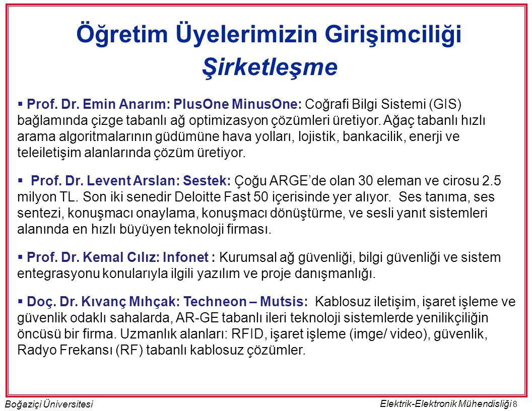 8 Boğaziçi Üniversitesi Elektrik-Elektronik Mühendisliği Öğretim Üyelerimizin Girişimciliği Şirketleşme  Prof. Dr. Emin Anarım: PlusOne MinusOne: Coğ