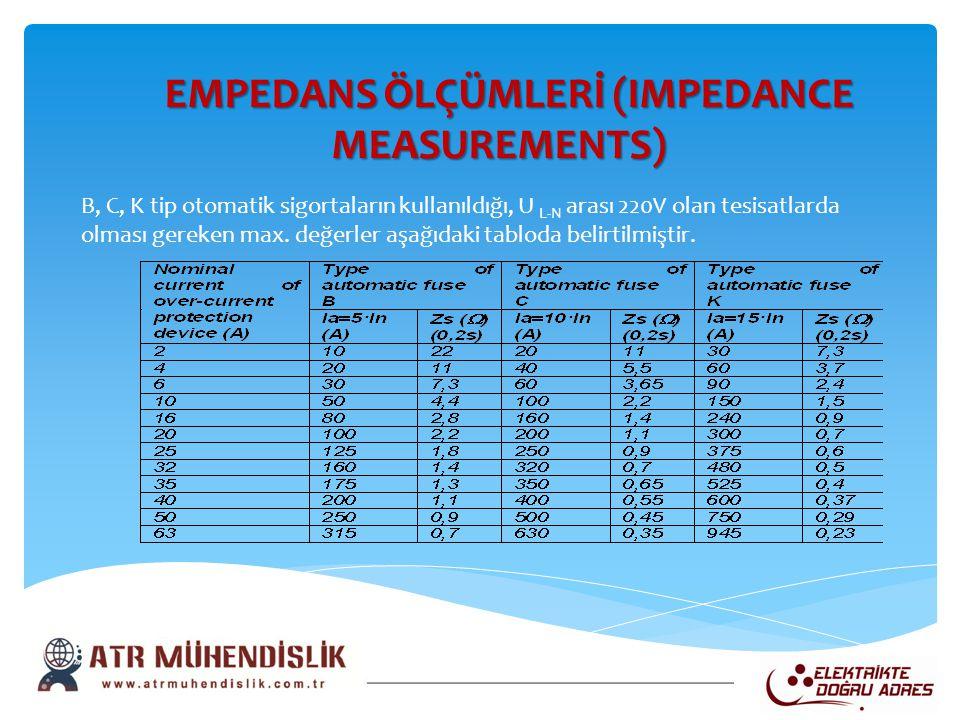 EMPEDANS ÖLÇÜMLERİ (IMPEDANCE MEASUREMENTS) EMPEDANS ÖLÇÜMLERİ (IMPEDANCE MEASUREMENTS) B, C, K tip otomatik sigortaların kullanıldığı, U L-N arası 22