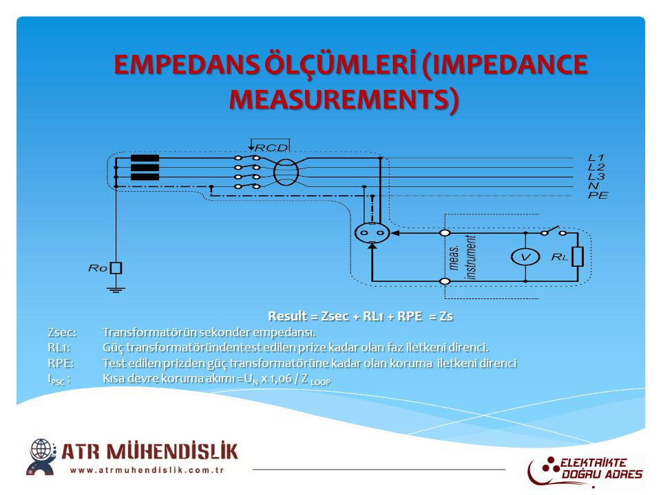 EMPEDANS ÖLÇÜMLERİ (IMPEDANCE MEASUREMENTS) EMPEDANS ÖLÇÜMLERİ (IMPEDANCE MEASUREMENTS) Result = Zsec + RL1 + RPE = Zs Zsec:Transformatörün sekonder e