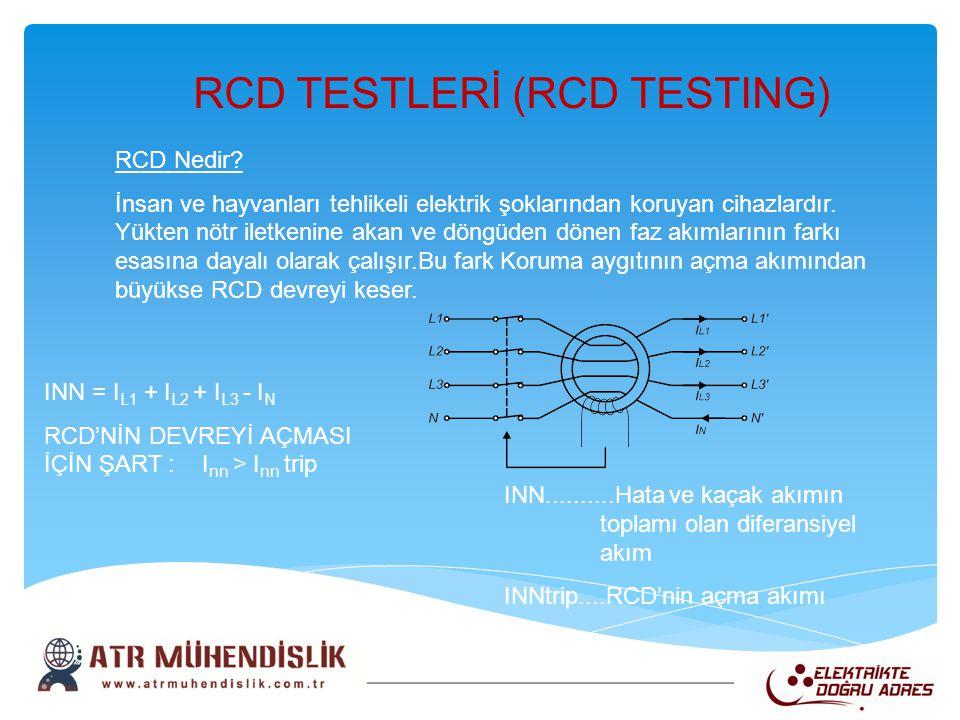 RCD TESTLERİ (RCD TESTING) RCD Nedir? İnsan ve hayvanları tehlikeli elektrik şoklarından koruyan cihazlardır. Yükten nötr iletkenine akan ve döngüden