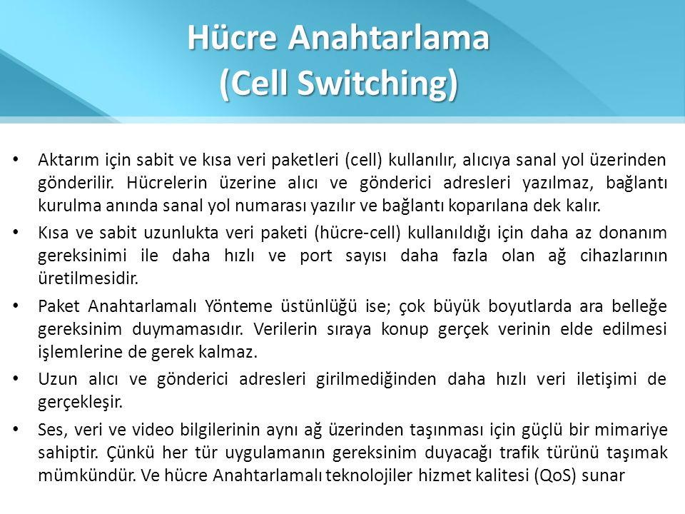 Hücre Anahtarlama (Cell Switching) • Aktarım için sabit ve kısa veri paketleri (cell) kullanılır, alıcıya sanal yol üzerinden gönderilir. Hücrelerin ü
