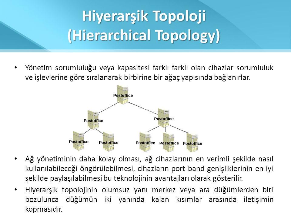 Hiyerarşik Topoloji (Hierarchical Topology) • Yönetim sorumluluğu veya kapasitesi farklı farklı olan cihazlar sorumluluk ve işlevlerine göre sıralanar