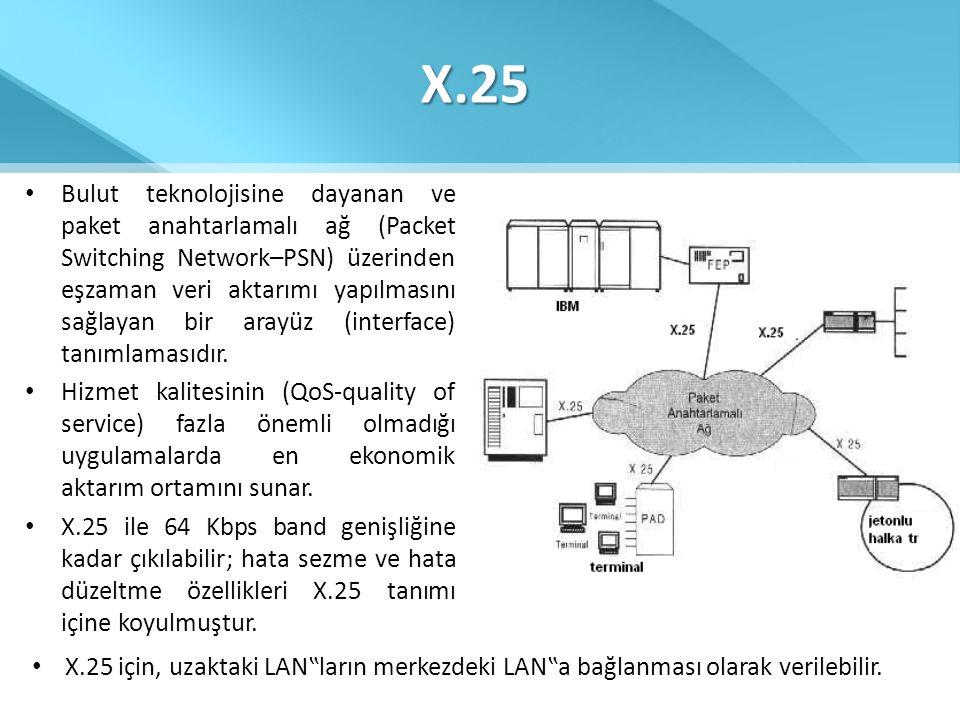X.25 • Bulut teknolojisine dayanan ve paket anahtarlamalı ağ (Packet Switching Network–PSN) üzerinden eşzaman veri aktarımı yapılmasını sağlayan bir a