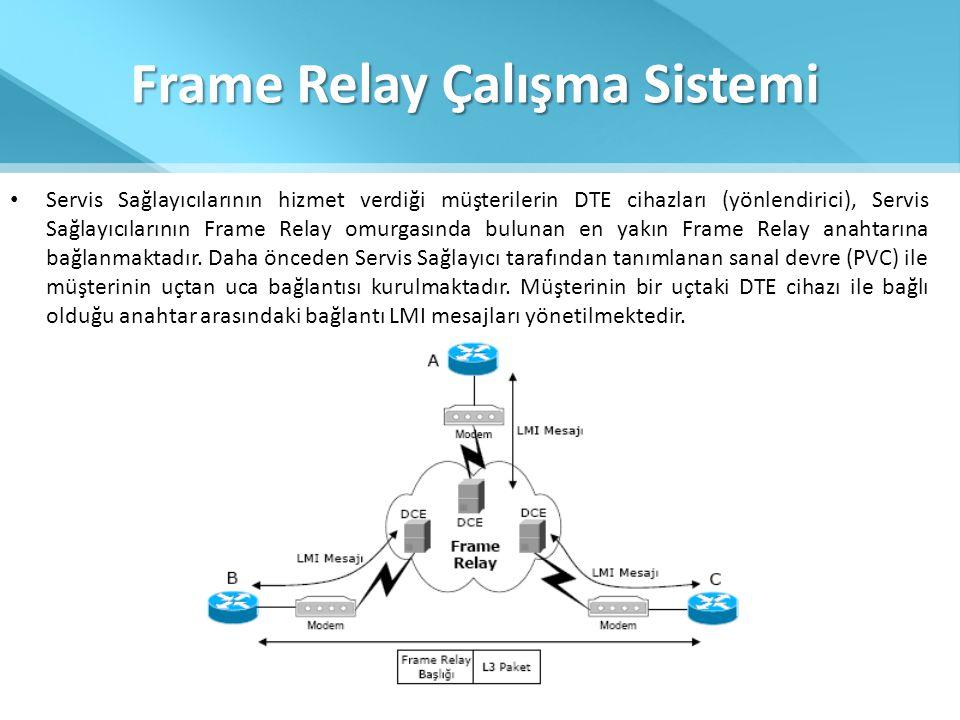 Frame Relay Çalışma Sistemi • Servis Sağlayıcılarının hizmet verdiği müşterilerin DTE cihazları (yönlendirici), Servis Sağlayıcılarının Frame Relay om