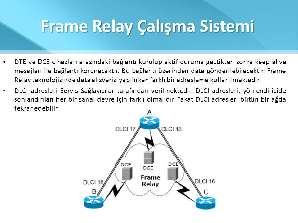 Frame Relay Çalışma Sistemi • DTE ve DCE cihazları arasındaki bağlantı kurulup aktif duruma geçtikten sonra keep alive mesajları ile bağlantı korunaca
