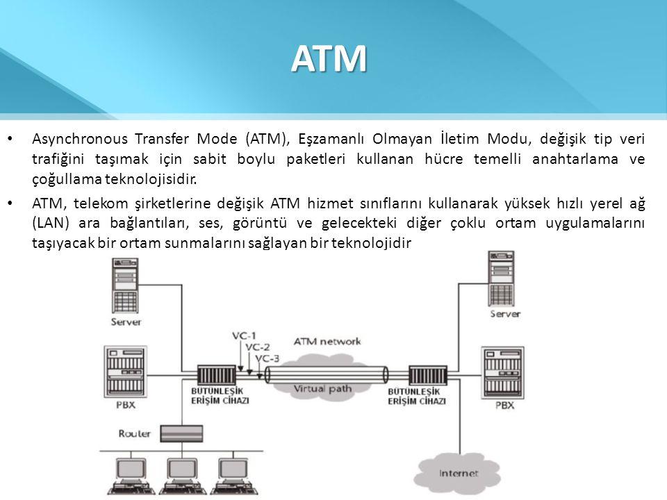 ATM • Asynchronous Transfer Mode (ATM), Eşzamanlı Olmayan İletim Modu, değişik tip veri trafiğini taşımak için sabit boylu paketleri kullanan hücre te