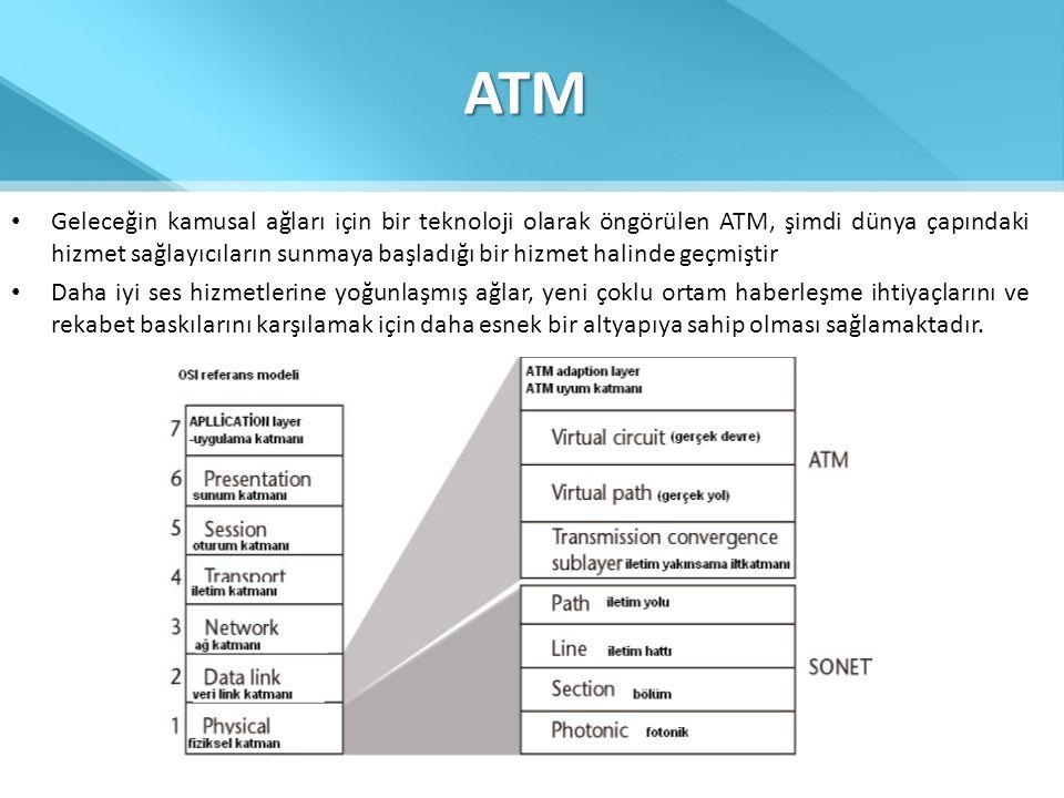 ATM • Geleceğin kamusal ağları için bir teknoloji olarak öngörülen ATM, şimdi dünya çapındaki hizmet sağlayıcıların sunmaya başladığı bir hizmet halin