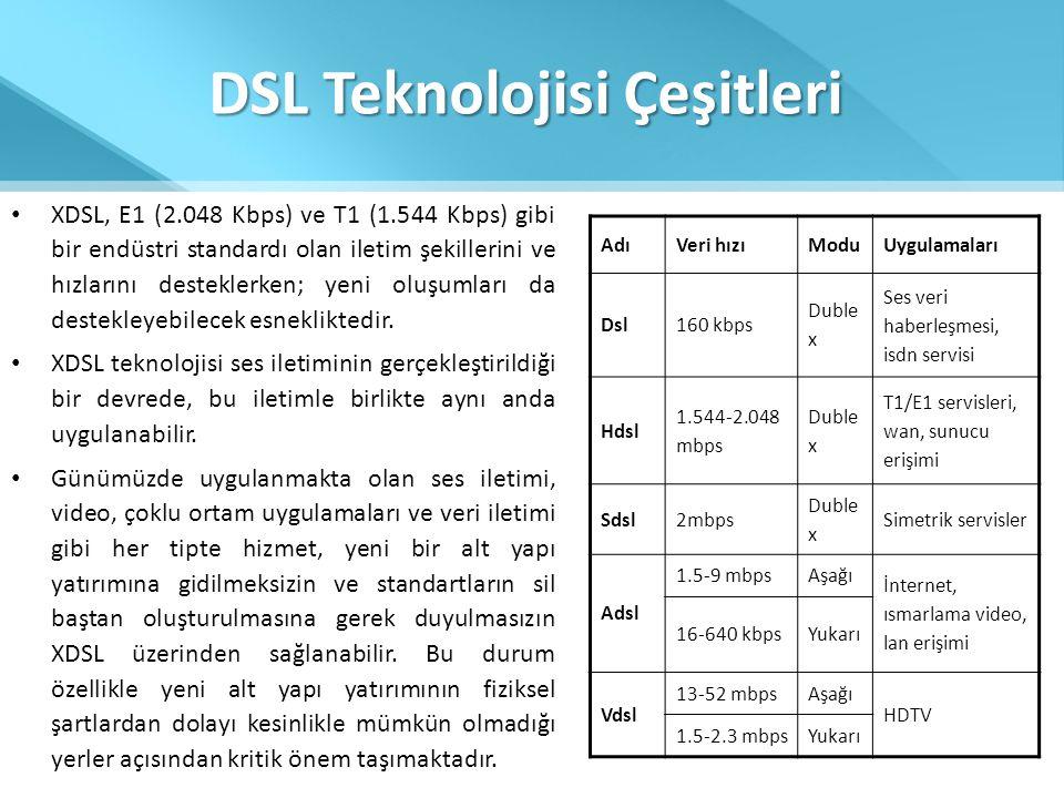 DSL Teknolojisi Çeşitleri • XDSL, E1 (2.048 Kbps) ve T1 (1.544 Kbps) gibi bir endüstri standardı olan iletim şekillerini ve hızlarını desteklerken; ye
