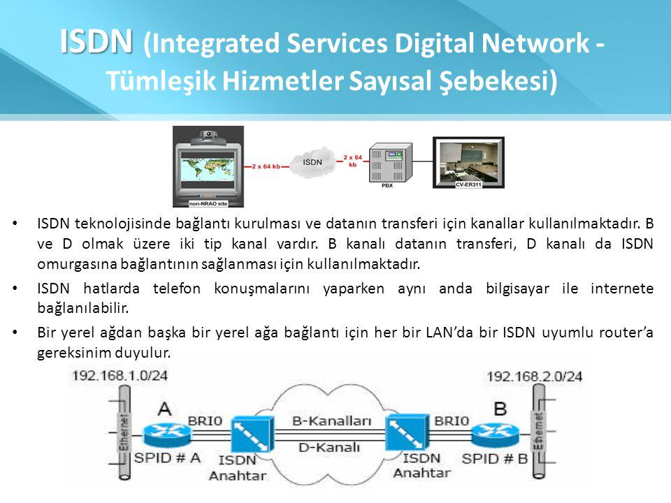 ISDN ISDN (Integrated Services Digital Network - Tümleşik Hizmetler Sayısal Şebekesi) • ISDN teknolojisinde bağlantı kurulması ve datanın transferi iç