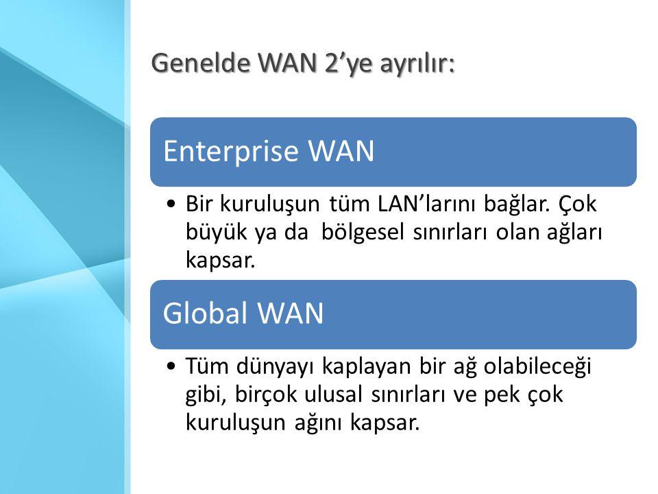 Genelde WAN 2'ye ayrılır: Enterprise WAN •Bir kuruluşun tüm LAN'larını bağlar. Çok büyük ya da bölgesel sınırları olan ağları kapsar. Global WAN •Tüm