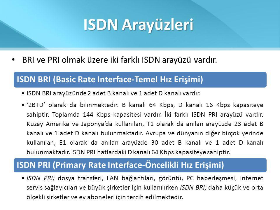 ISDN Arayüzleri • BRI ve PRI olmak üzere iki farklı ISDN arayüzü vardır. ISDN BRI (Basic Rate Interface-Temel Hız Erişimi) •ISDN BRI arayüzünde 2 adet
