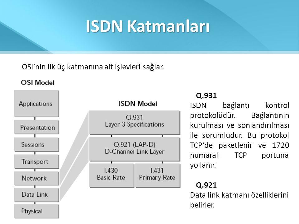 ISDN Katmanları OSI'nin ilk üç katmanına ait işlevleri sağlar. Q.931 ISDN bağlantı kontrol protokolüdür. Bağlantının kurulması ve sonlandırılması ile