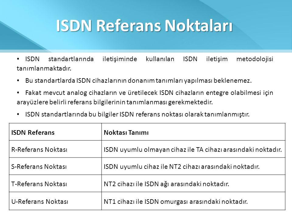 ISDN Referans Noktaları • ISDN standartlarında iletişiminde kullanılan ISDN iletişim metodolojisi tanımlanmaktadır. • Bu standartlarda ISDN cihazların