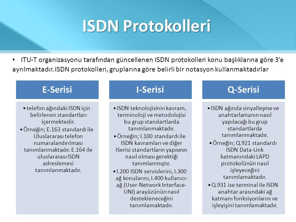 ISDN Protokolleri • ITU-T organizasyonu tarafından güncellenen ISDN protokolleri konu başlıklarına göre 3'e ayrılmaktadır. ISDN protokolleri, grupları