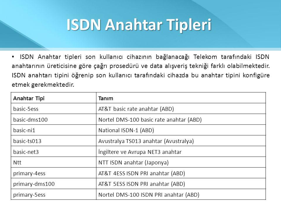 ISDN Anahtar Tipleri • ISDN Anahtar tipleri son kullanıcı cihazının bağlanacağı Telekom tarafındaki ISDN anahtarının üreticisine göre çağrı prosedürü